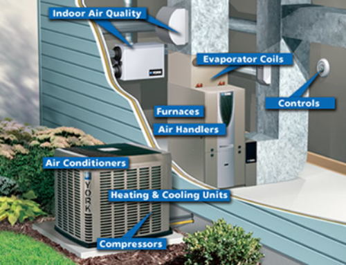 Get AC Conditioning Repairs and Installations Done at San Pedro